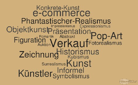 'WordItOut-word-cloud-2644299.png' in Grossansicht